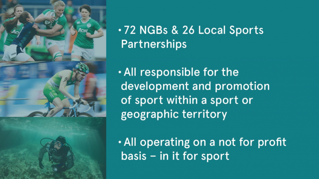 2d42203d850ab ... and what we can drive as a result of greater knowledge here is a review  of what was shown to the audience of 300 leaders within the sports sector.