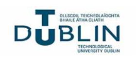 VACANCY: TU Dublin City Campus Sports & Fitness Postions