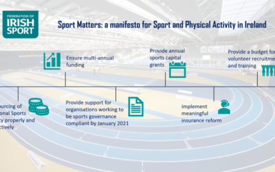 Federation of Irish Sport launches #GE2020 Manifesto for Sport in Ireland